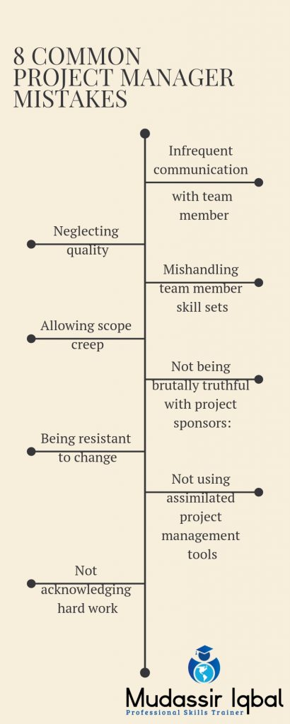 Project Manager Mistakes