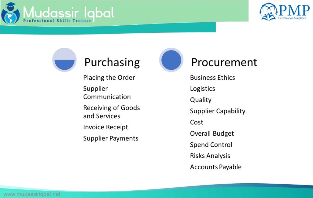 Procurement and Purchasing