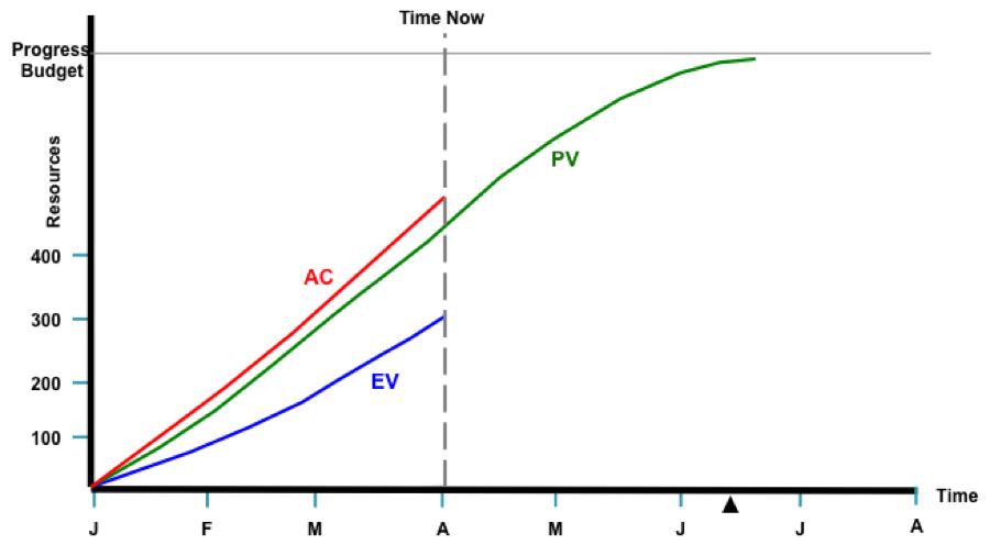 S-Curve PnP